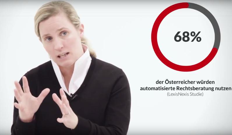 Zukunft des Rechtsanwaltsberufs: Lexis Perspektiven mit Sophie Martinetz
